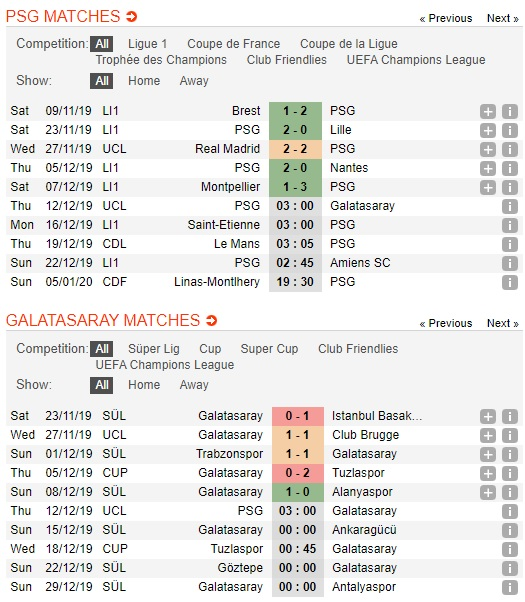 PSG-vs-Galatasaray-Khach-het-dong-luc-03h00-ngay-12-12-Cup-C1-chau-Au-Champions-League-2