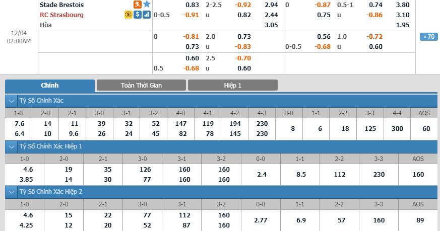 brest-vs-strasbourg-01h00-ngay-04-12-1