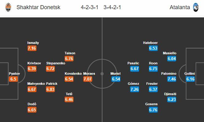 shakhtar-donetsk-vs-atalanta-lach-qua-khe-cua-hep-00h55-ngay-12-12-cup-c1-chau-au-champions-league-2