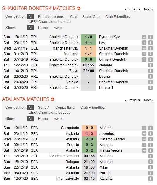 shakhtar-donetsk-vs-atalanta-lach-qua-khe-cua-hep-00h55-ngay-12-12-cup-c1-chau-au-champions-league-4