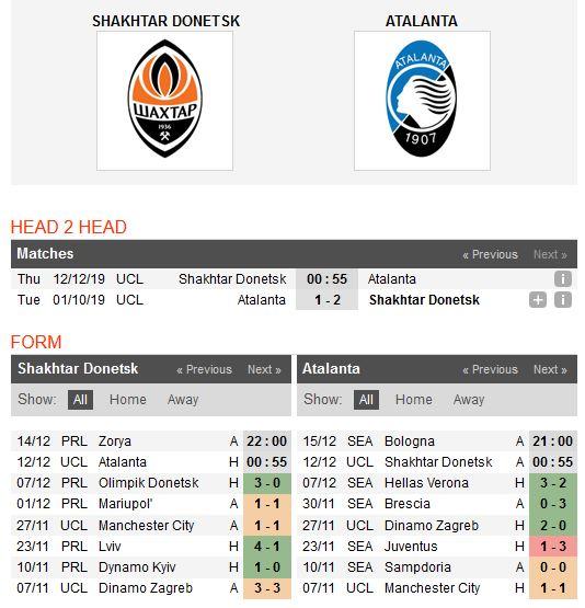 shakhtar-donetsk-vs-atalanta-lach-qua-khe-cua-hep-00h55-ngay-12-12-cup-c1-chau-au-champions-league-5