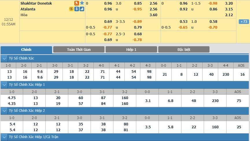 shakhtar-donetsk-vs-atalanta-lach-qua-khe-cua-hep-00h55-ngay-12-12-cup-c1-chau-au-champions-league