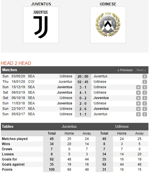 Juventus-vs-Udinese-Mung-ngoi-dau-Serie-A-02h45-ngay-16-01-Cup-QG-Italia-Italy-Cup