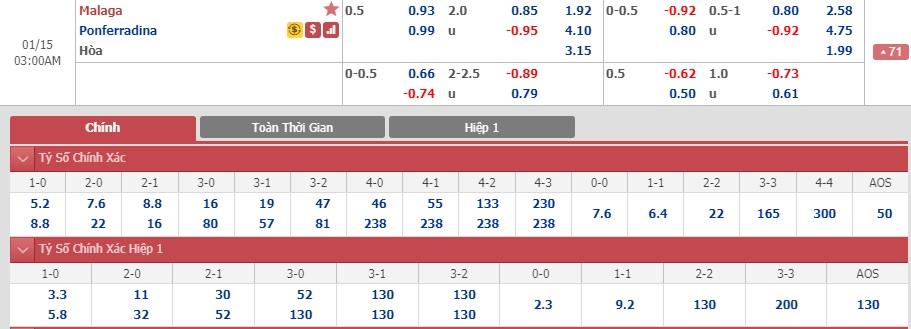 Malaga-vs-Ponferradina-Tan-binh-cung-dau-02h00-ngay-15-01-Hang-2-Tay-Ban-Nha-Segunda-4