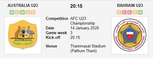 U23-Australia-vs-U23-Bahrain-Cung-co-ngoi-dau-20h15-ngay-13-01-VCK-U23-chau-A-2020-AFC-U23-Championship-2020-1