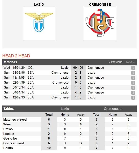 lazio-vs-cremonese-noi-dai-mach-thang-loi-00h00-ngay-15-01-cup-quoc-gia-italia-italy-cup-4