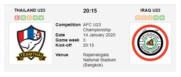 u23-thai-lan-vs-u23-iraq-chu-nha-buoc-tiep-20h15-ngay-14-01-vck-u23-chau-a-afc-u23-championship-2