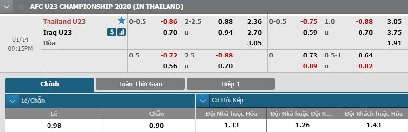 u23-thai-lan-vs-u23-iraq-chu-nha-buoc-tiep-20h15-ngay-14-01-vck-u23-chau-a-afc-u23-championship-6