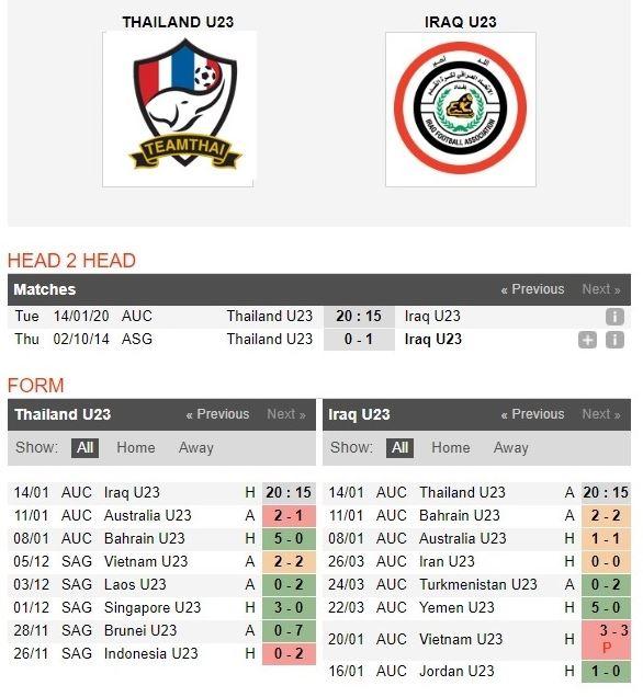 u23-thai-lan-vs-u23-iraq-chu-nha-buoc-tiep-20h15-ngay-14-01-vck-u23-chau-a-afc-u23-championship-8