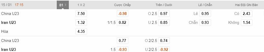 u23-trung-quoc-vs-u23-iran-17h15-ngay-15-01-1