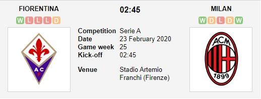 Fiorentina-vs-AC-Milan-Sac-tim-nhat-nhoa-02h45-ngay-23-02-VDQG-Italia-Serie-A