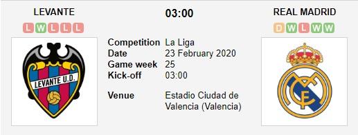 Levante-vs-Real-Madrid-Kho-can-Ken-ken-trang-03h00-ngay-23-02-VDQG-Tay-Ban-Nha-La-Liga-3