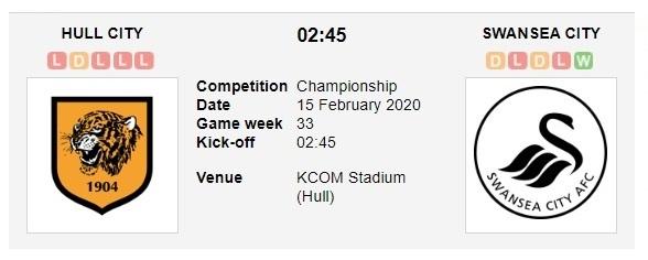 hull-city-vs-swansea-thien-nga-tung-canh-02h45-ngay-15-02-hang-nhat-anh-championship-2