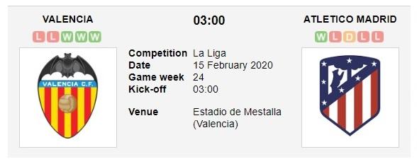 valencia-vs-atletico-madrid-khung-hoang-chua-ket-thuc-03h00-ngay-15-02-vdqg-tay-ban-nha-la-liga-2
