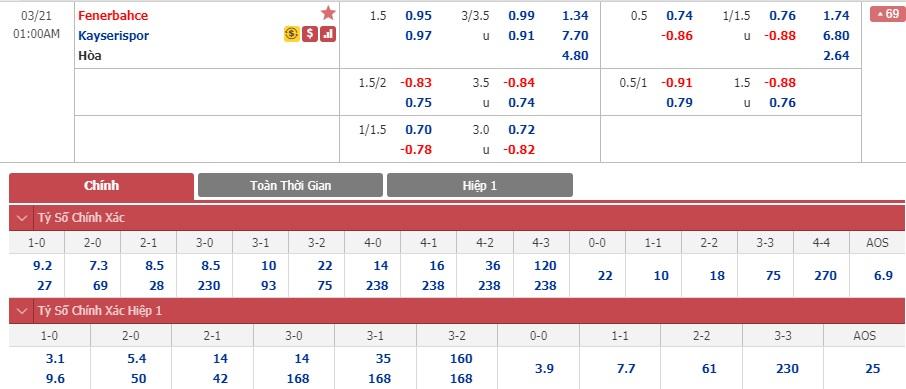 Fenerbahce-vs-Kayserispor-Vi-khach-cung-dau-00h00-ngay-21-03-VDQG-Tho-Nhi-Ky-Super-Lig-5
