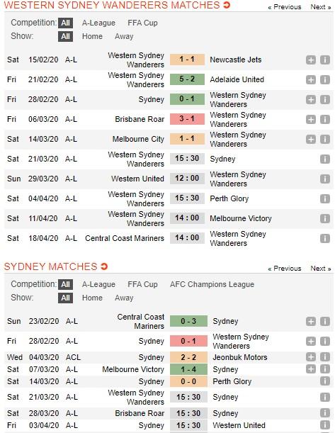 Western-Sydney-Wanderers-vs-Sydney-FC-Suc-manh-nha-vo-dich-15h30-ngay-21-03-VDQG-Australia-A-League-1