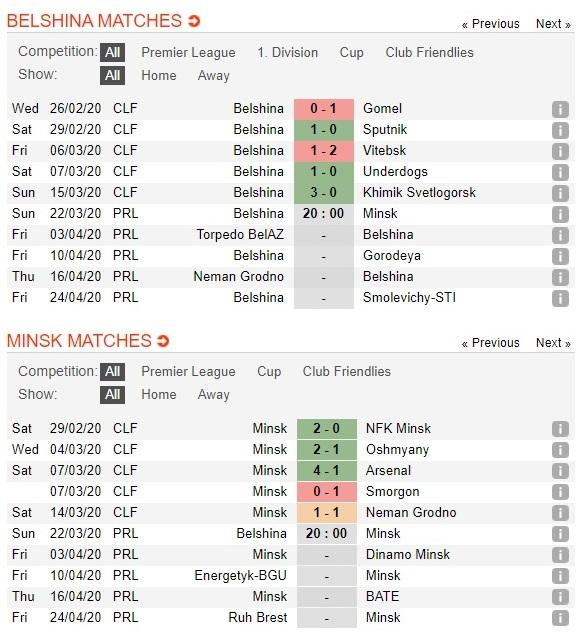 belshina-vs-fc-minsk-chu-nha-that-the-20h00-ngay-22-03-vdqg-belarus-belarus-premier-league-3