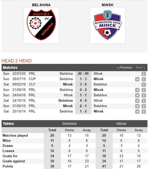 belshina-vs-fc-minsk-chu-nha-that-the-20h00-ngay-22-03-vdqg-belarus-belarus-premier-league-4